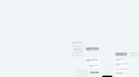 Mind Map: Anti hístaminicos
