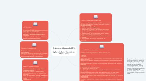 Mind Map: Reglamento del Aprendiz SENA   Capitulo VI. Faltas Académicas y Disciplinarias