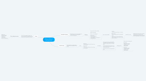 Mind Map: Money, prices and exchange rates