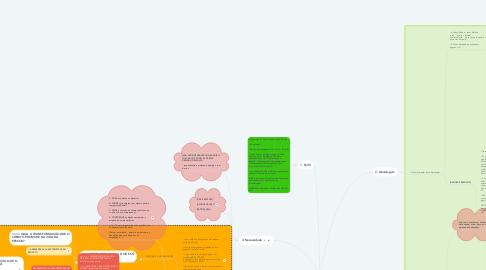 Mind Map: SCRIPT: Espécie 32