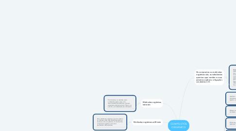 Mind Map: COMPOSTOS ORGÂNICO