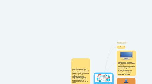 Mind Map: diseño y usabilida de la pagina wed
