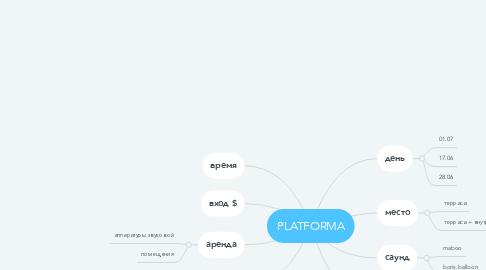 Mind Map: PLATFORMA