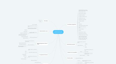 Mind Map: Transtorno do Luto Complexo Persistente