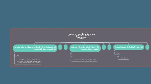Mind Map: چه موقع بازخورد منفی ضروریه؟