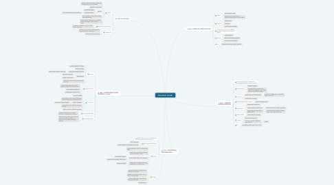 Mind Map: Petofazni model