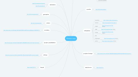 Mind Map: Primeiro ano