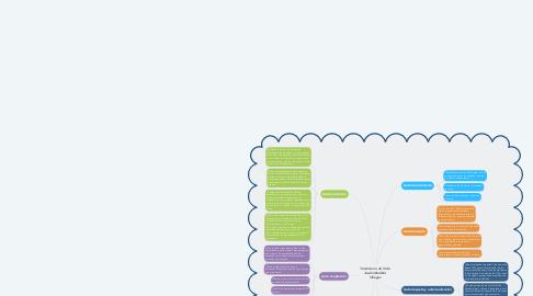 Mind Map: Testimonio de Vida Joselin Bellido Villegas