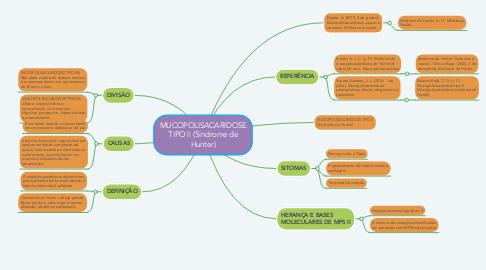 Mind Map: MUCOPOLISACARIDOSE TIPO || (Síndrome de Hunter)