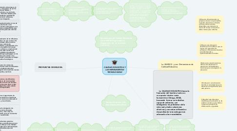 Mind Map: CALIDAD EDUCATIVA Y LAS HERRAMIENTAS TECNOLOGICAS