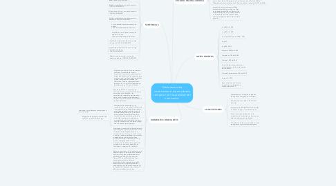 Mind Map: Declaracion de insubsistencia de empleado temporal por liberalidad del nominador.