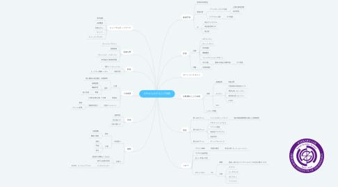 Mind Map: ゼロからわかる人工知能