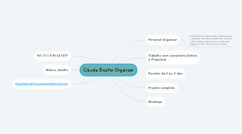 Mind Map: Cláudia Bicalho Organizer