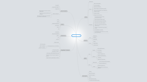 Mind Map: Sogeti & Social
