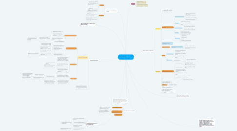 Mind Map: Lernen in Bildungsveranstaltungen (BV=Bildungsveranstaltungen)