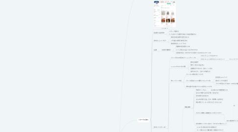 Mind Map: ショッパーリサーチ(完了)