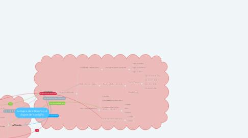 Mind Map: La lógica de la filosofía y el dogma de la religión