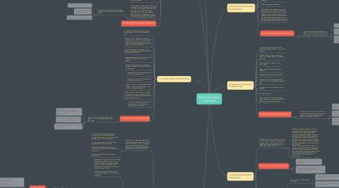 Mind Map: Regnul Animalele (Animalia)