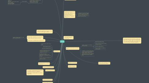 Mind Map: T3 e T4