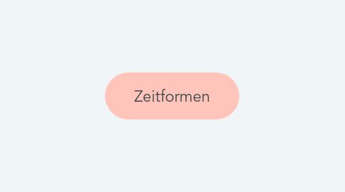 Mind Map: Typisch Mann/Frau
