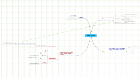Mind Map: MGM09_lezione07
