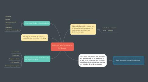 Mind Map: Educação Especial e Inclusiva