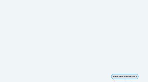 Mind Map: MAPA MENTAL DE QUIMICA