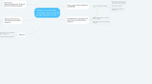 Mind Map: Увеличить количество платящих клиентов за продукт ВЕГАИС на 15%