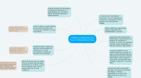 Mind Map: CIÊNCIA E EMOÇÃO NO PALCO ORGANIZACIONAL