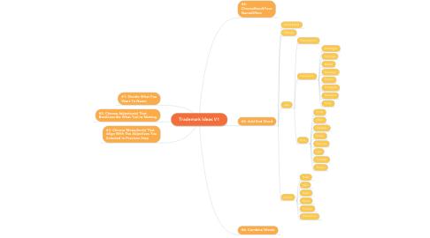Mind Map: Trademark Ideas V1