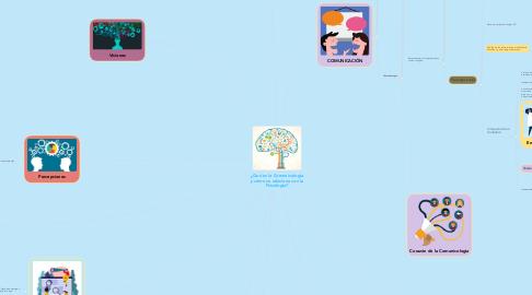 Mind Map: ¿Qué es la Comunicología y cómo se relaciona con la Psicología?