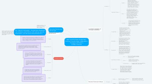 Mind Map: NBC TG ESTRUTURA CONCEITUAL - Estrutura Conceitual para a Elaboração e Divulgação de Relatório Contábil-Financeiro.