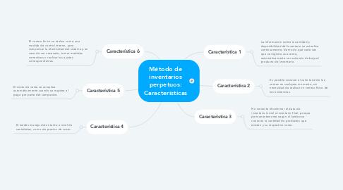 Mind Map: Método de inventarios perpetuos: Características