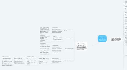 Mind Map: Los 24 Tipos De Investigación Científica Y Sus Características