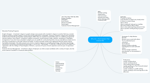 Mind Map: Who Am I And Careers That Interest Me