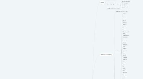 Mind Map: VIP開拓(完了)