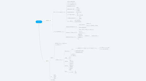 Mind Map: TAKKYO