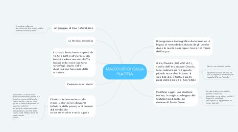 Mind Map: MAUSOLEO DI GALLA PLACIDIA