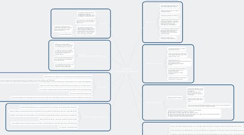 Mind Map: psychische Störungen/Erkrankungen