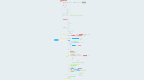 Mind Map: びーとの価値観マップ