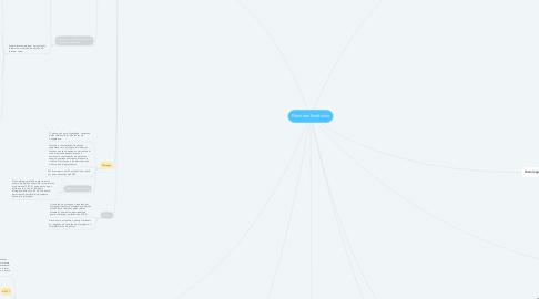 Mind Map: Pâncreas Endócrino