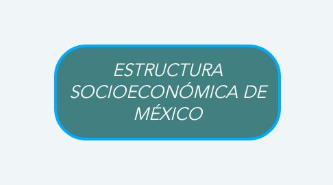 Mind Map: Nuevas tendencias del mercado de agencias de viajes