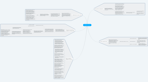 Mind Map: Примена логике
