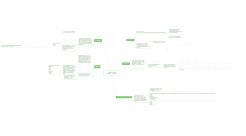 Mind Map: DIVERSIDADE CULTURAL BRASILEIRA