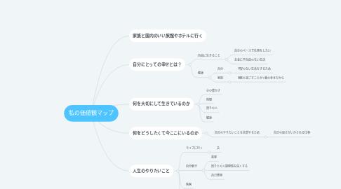 Mind Map: 私の価値観マップ