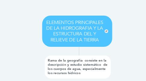 Mind Map: ELEMENTOS PRINCIPALES DE LA HIDROGRAFIA Y LA ESTRUCTURA DEL Y RELIEVE DE LA TIERRA