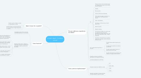 Mind Map: Imovel Ideal / Corretor virtual