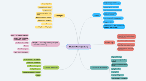 Mind Map: Student Name (picture)