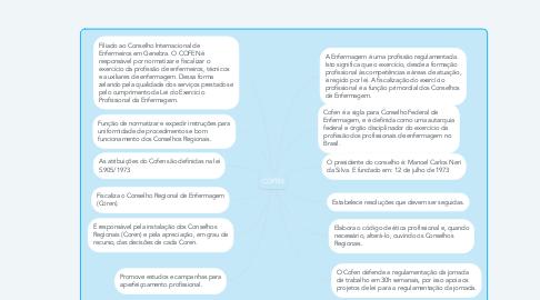 Mind Map: COFEN