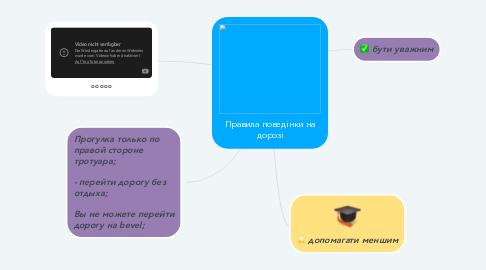 Mind Map: Правила поведінки на дорозі